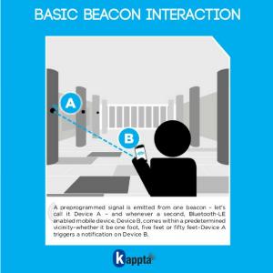Kappta Blog - beacons brands post